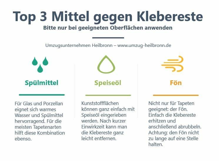 Umzugstipps_3 Mittel gegen Klebereste_infografik_umzugsunternehmen heilbronn