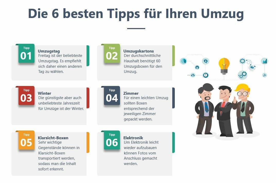 die 6 besten tipps für ihren umzug_umzugsunternehmen heilbronn