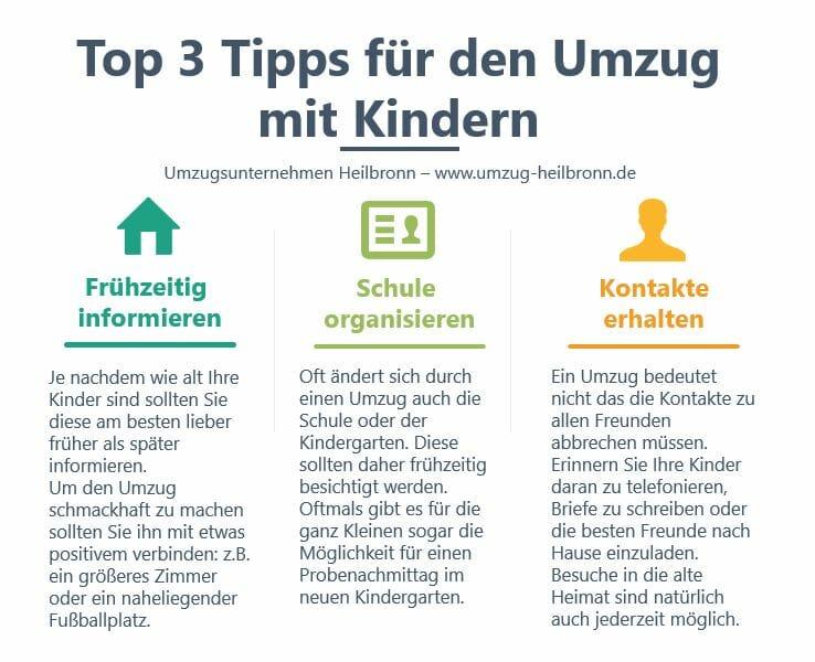 umzugsunternehmen heilbronn_3 tipps für den umzug mit kindern_infografik