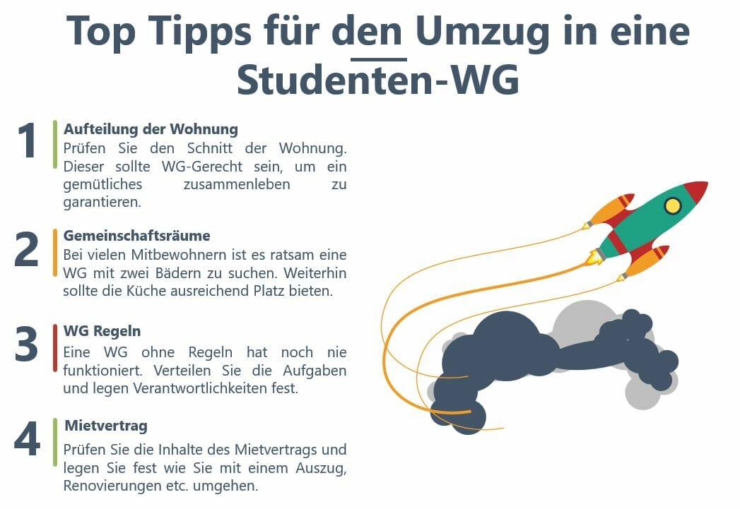 umzug in eine studenten wg_infografik_die besten tipps